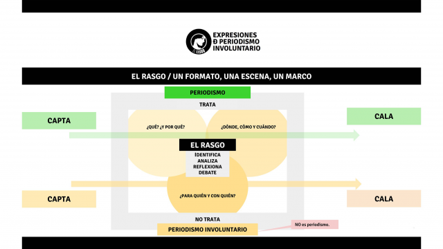 Marco_El-Rasgo_media