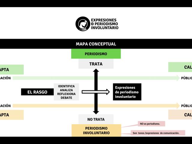 Diagrama_El Rasgo_png